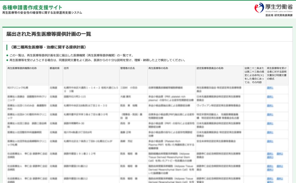 厚生労働省の再生医療認定機関の一覧